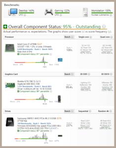 Screenshot des résultats UserBenchmark